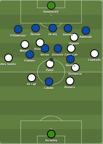 Inter's 5-4-1 defensive shape.