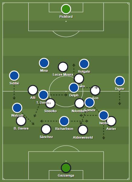 Everton's possession.