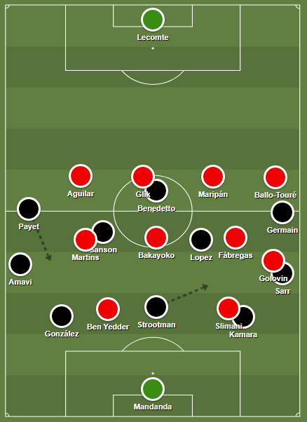 AS Monaco's flawed defensive structure.