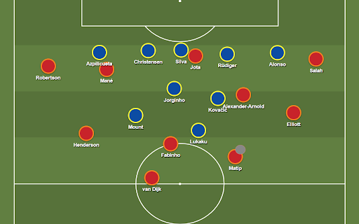 Chelsea's 5-3-1 medium-to-low-block, as seen in the second half. Central compactness intact, able to shift into wider positions, thanks to Mount tucking further infield to maintain balance.