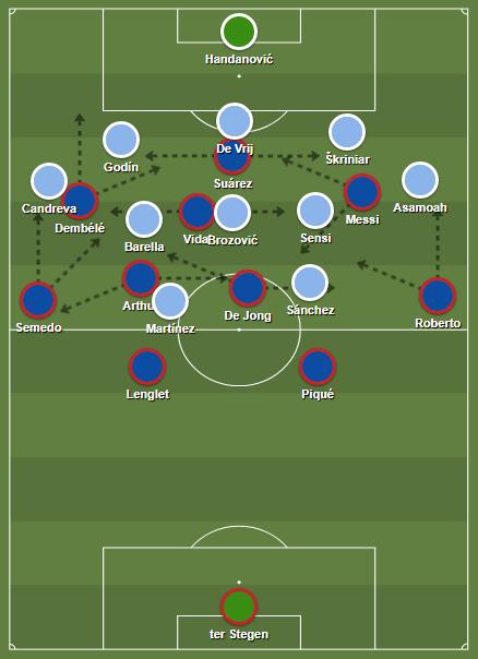 Barcelona in possession after Valverde's changes.